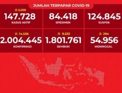 Kasus Covid-19 Meroket, Puluhan Kumtua Minahasa Malah Pelesir ke Bali
